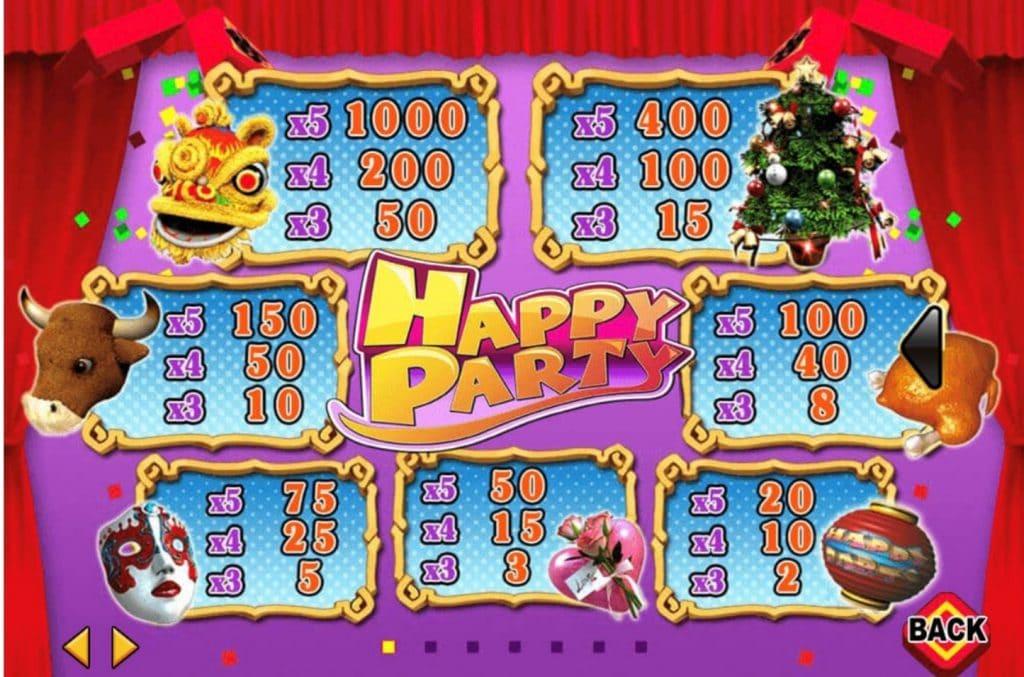 รีวิว เกม Happy party